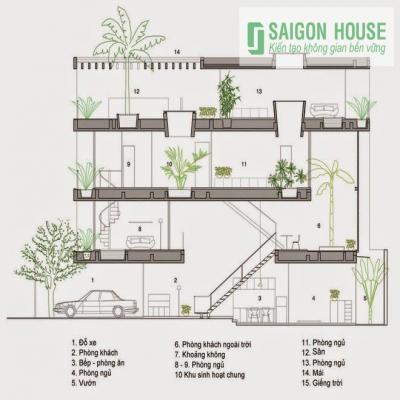 Thiết kế kiến trúc nhà lô phố bán cổ điển - lựa chọn ưu tiên trong năm 2020